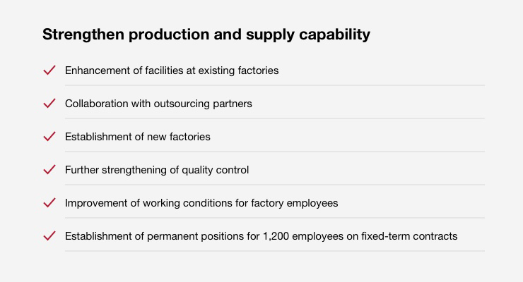 Strengthen production and supply capability