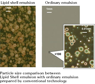 Particle size comparison between Lipid Shell emulsion with ordinary emulsion prepared by conventional technology