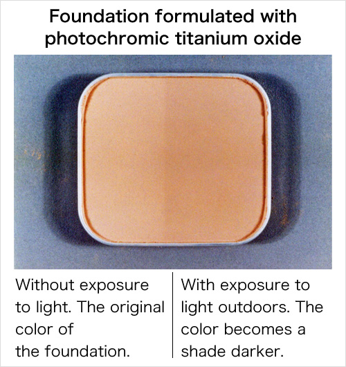 Foundation formulated with photochromic titanium oxide
