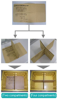 A cardboard insert can be flexibly altered
