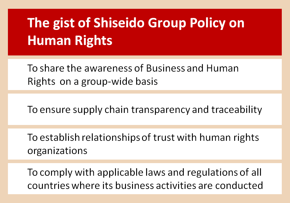 Shiseido Group Policy on Human Rights