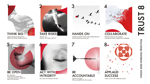 "working principles named ""TRUST 8"""