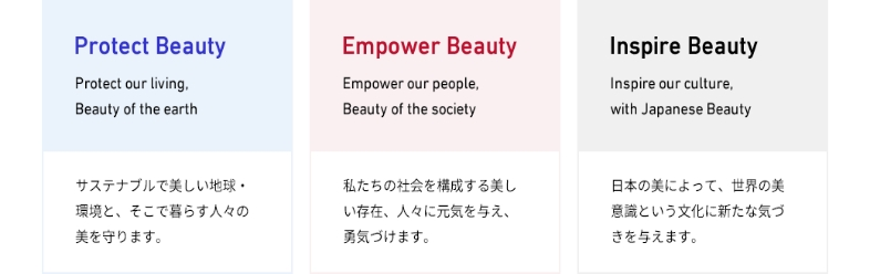 Protect Beauty Empower Beauty Inspire Beauty